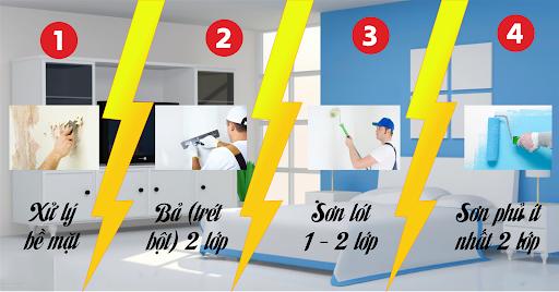 quy trình tự sơn nhà