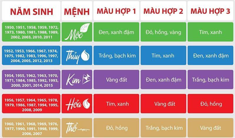 mau-sac-hop-menh-1.jpg